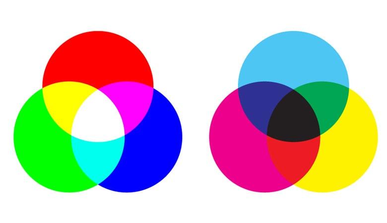 طراحی کارت دعوت - حالت های رنگی را دوباره بررسی کنید