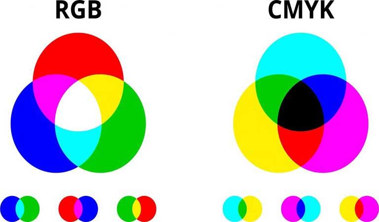 CMYK چه تفاوتی با RGB دارد؟ - نحوه ی استفاده از رنگ و جوهر