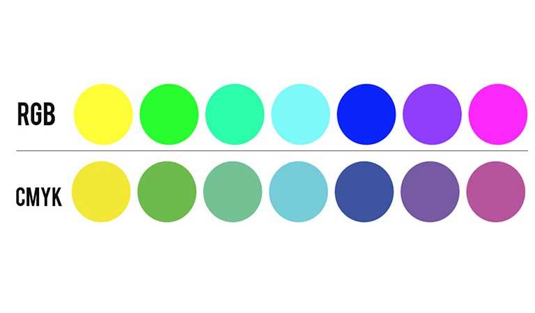 رنگ در چاپ - نحوه ی استفاده از رنگ و جوهر