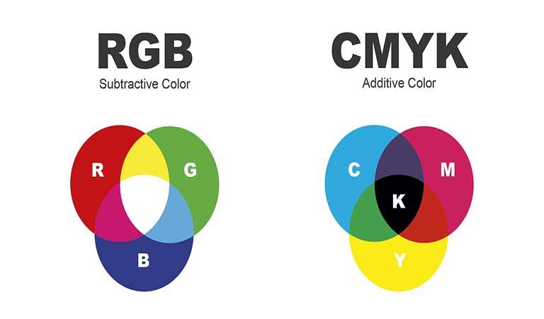 اگر هنوز نیاز به تبدیل از RGB به CMYK دارید - نحوه ی استفاده از رنگ و جوهر