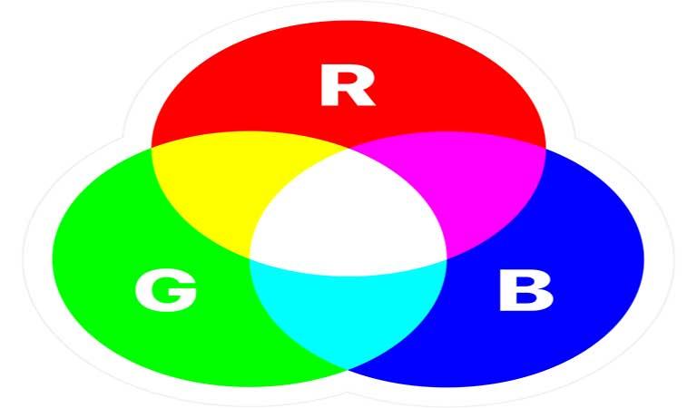 رنگ RGB چیست؟ - نحوه ی استفاده از رنگ