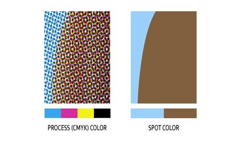 رنگهای لکهای - نحوه ی استفاده از رنگ و جوهر